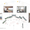 Rooms That Follow The Scenery / ON design partners Spaces Functions Diagram