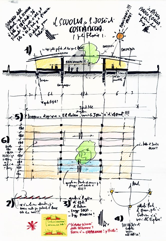 Donate to Architecture for Humanity, Get A Famous Architect's Sketch
