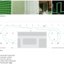 Goethe Institute - Temporary Premesis / FAR frohn&rojas filters floor plan