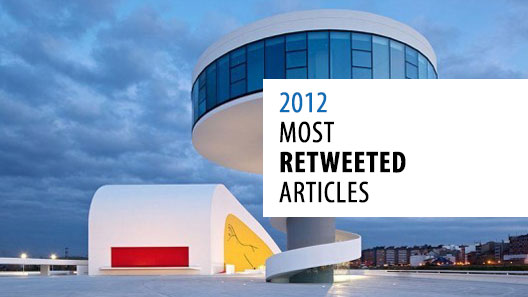 Best of 2012: Most Retweeted Articles