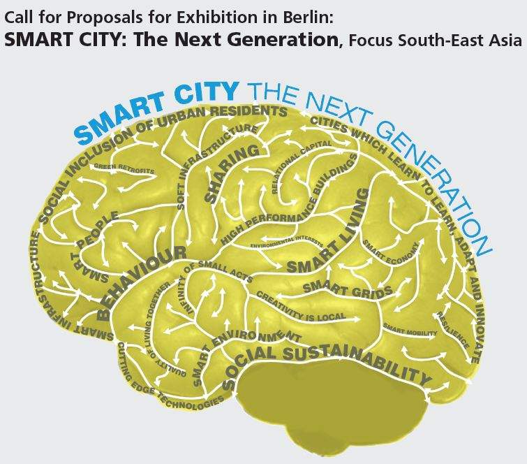 Call for Proposals: 'SMART CITY: The Next Generation' Exhibition