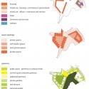 Parkhill Competition Winning Proposal (16) urbanistic schemes diagram 01