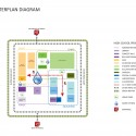 Kunshan Middle School Proposal (33) masterplan concept diagram 01