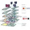 Shanghai Wuzhou International Plaza Winning Proposal (19) shop type diagram