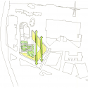 NEO Bankside / Rogers Stirk Harbour + Partners Diagram