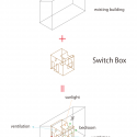 Switch Box in House / Naf Architect & Design Diagram