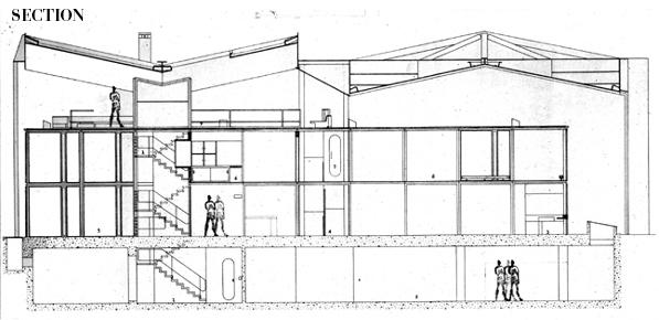 http://ad009cdnb.archdaily.net/wp-content/uploads/2013/01/50fc6fd5b3fc4b068c00006b_ad-classics-centre-le-corbusier-heidi-weber-museum-le-corbusier_section.png