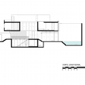 Casa Calle / Seinfeld Arquitectos Section