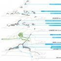 Masterplan of Xiasha Wander Bay Second Prize Winning Proposal (12) diagram 04