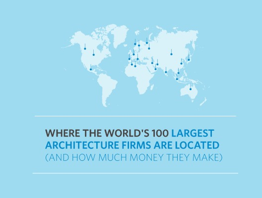 The 100 Largest Architecture Firms In the World