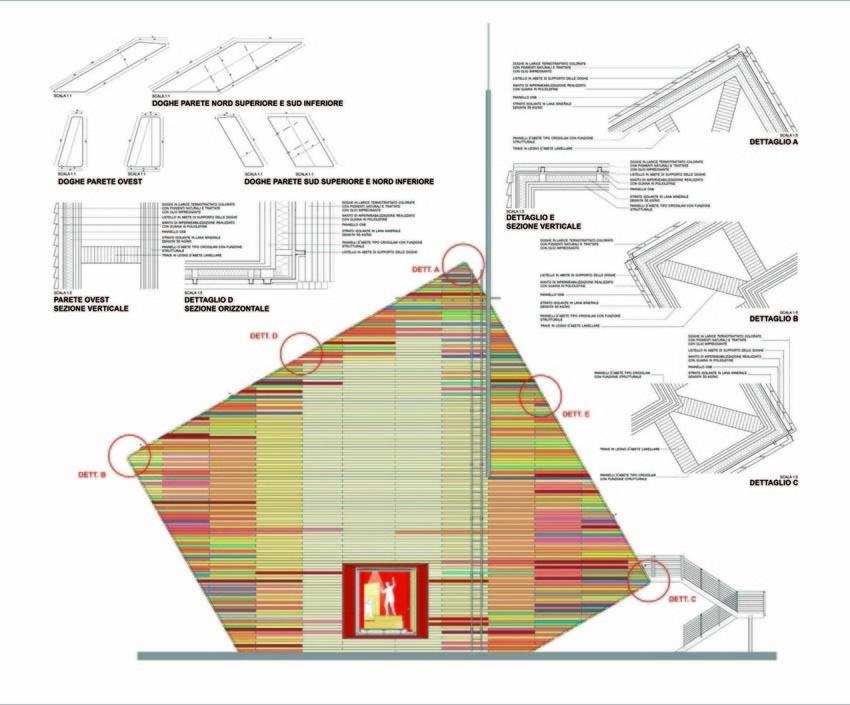 Image Result For X Home Designsa