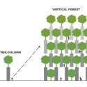 Trees Building for ABBANK Proposal / Vo Trong Nghia Architects tree columns diagram