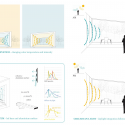 TVZEB Zero Energy Building / Traverso Vighy Interior Lighting Diagrams