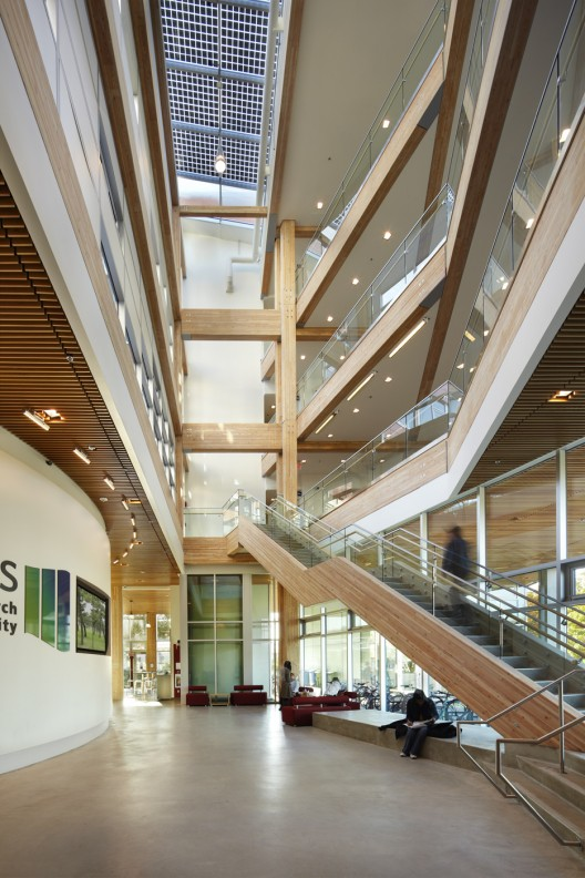 Centre For Interactive Research On Sustainability