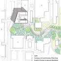 Centre for Interactive Research on Sustainability / Perkins + Will Site Plan