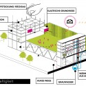 AIV-Schinkel-Wettbewerb Competition Winning Proposal / David Weclawowicz sustainability diagram