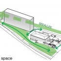 Hotel Park and Seeallee Heiden Competition Entry / Kubota & Bachmann Architects + Martinez green space diagram