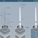 One World Trade Center Will Soon Top Out at 1,776 Feet Spire Diagram