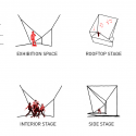 The Old Market Square Stage / 5468796 Architecture Diagram