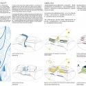 Taichung Cultural City Center Competition Entry / de Architekten Cie. diagram 02