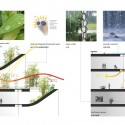 Taichung Cultural City Center Competition Entry / de Architekten Cie. diagram 03