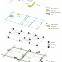 6970+ Revitalization Project Proposal / Op.N layers diagram