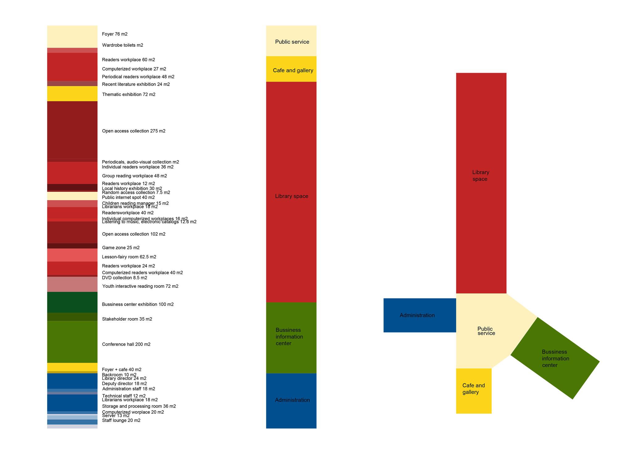 Pinterest the world s catalog of ideas Program diagram