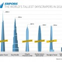 Vanity Height: How Much of a Skyscraper is Usable Space? Courtesy of Emporis