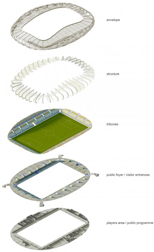 طراحی ورزشگاه،طراحی استادیوم فوتبال
