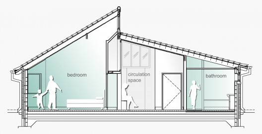 Designing A Home For Autistic Child