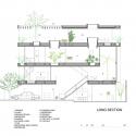 Anh House / S+Na. – Sanuki + Nishizawa architects Section