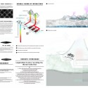 Winners of Think Space Competition Re-think Arctic Territories Third Place: Gabriel Ruiz-Larrea and Ledo Pérez Vasquéz. Image Courtesy of Think Space