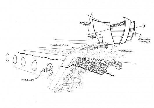 طراحی مرکز فرهنگی خلیج سوانسی