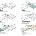 Cineteca Nacional S. XXI / Rojkind Arquitectos Areas Diagram © Rojkind Arquitectos