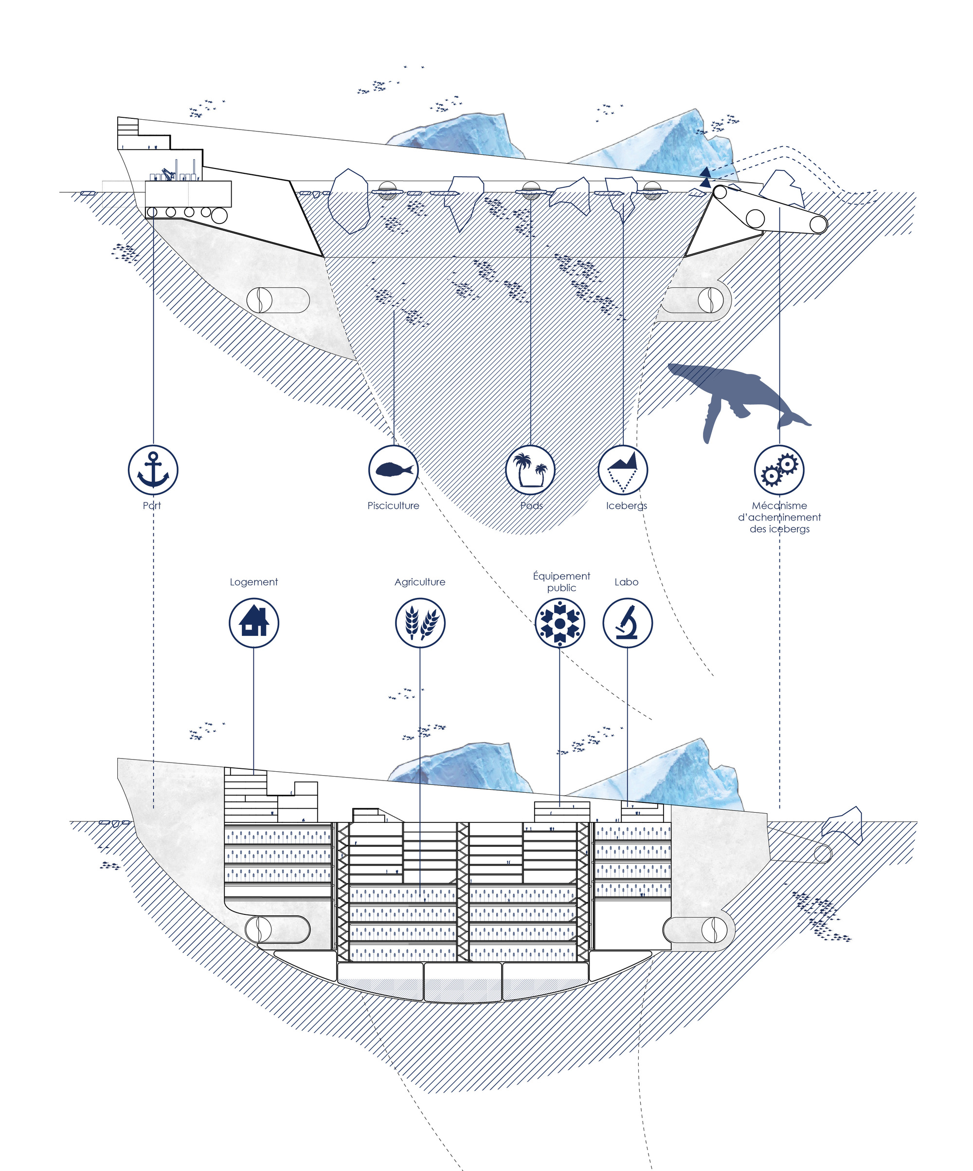 Galeria De Arctic Harvester Prop U00f5e Fazenda Hidrop U00f4nica Nos