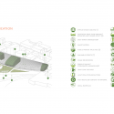 In Progress: Tianjin Riverside 66 / KPF LEED Gold Pre-certification Diagram