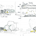 The Immersery / HASSELL Diagram 2