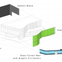 Glen Oaks Branch Library  / Marble Fairbanks Diagram 4