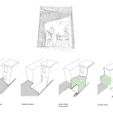 The Jewel Box / Fraher Architects Diagrams