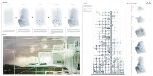 532c6d4fc07a800de5000029 evolo 2014 skyscraper competition winners 3 evolo2014 thirdplace 2 530x265 Cùng nhìn qua 23 kiến trúc xanh của tương lai