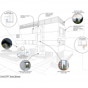 Park Passive House / NK Architects Concept Diagram