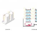 MQ Project  / Oscar Malaspina + Rodrigo Apolaya  + Rosa Aguirre Diagrams