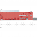 Stavanger Concert Hall / Ratio Arkitekter AS North Elevation