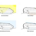 AISJ Aquatic Center / Flansburgh Architects Section Diagrams