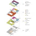 CF Møller gana el diseño del diagrama Vendsyssel Hospital de la Competencia