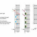 Building of Construction Engineering Disciplinary Organization / Dayastudio  + Nextoffice Diagram 3