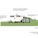 Gran Simio Casa / Hascher Jehle Architektur aire acondicionado natural, así como las capacidades suficientes cuidan de temperaturas confortables y sin ningún técnicas furhter