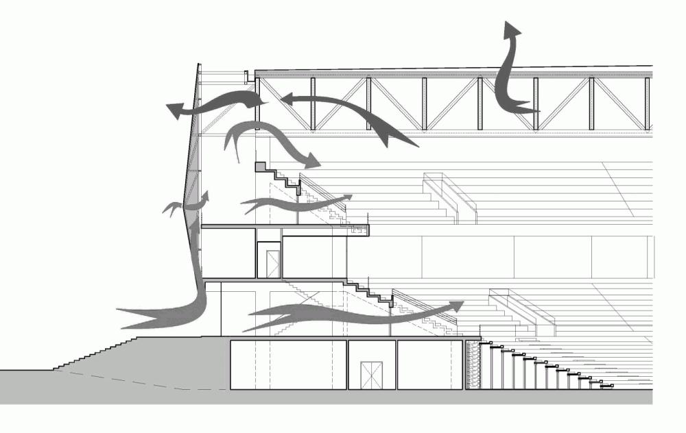 http://ad009cdnb.archdaily.net/wp-content/uploads/2014/10/5451a481e58ece4c08000068_luanda-multisports-pavilion-berger-arquitectos_detail-1000x632.png