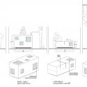 SND Fashion Store / 3GATTI Diagram 9