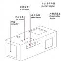 SND Fashion Store / 3GATTI Diagram 4